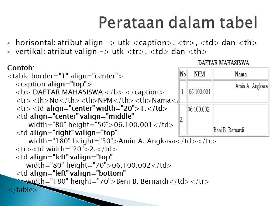 Perataan dalam tabel horisontal: atribut align -> utk <caption>, <tr>, <td> dan <th> vertikal: atribut valign -> utk <tr>, <td> dan <th>