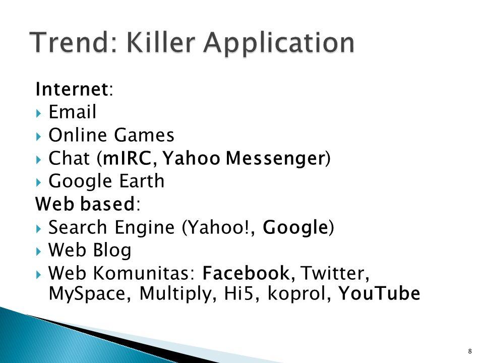 Trend: Killer Application