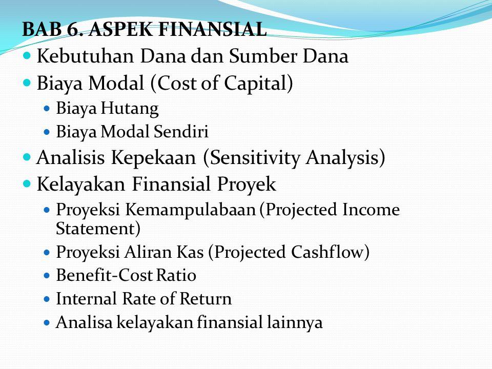 Kebutuhan Dana dan Sumber Dana Biaya Modal (Cost of Capital)