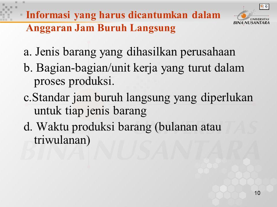 Informasi yang harus dicantumkan dalam Anggaran Jam Buruh Langsung