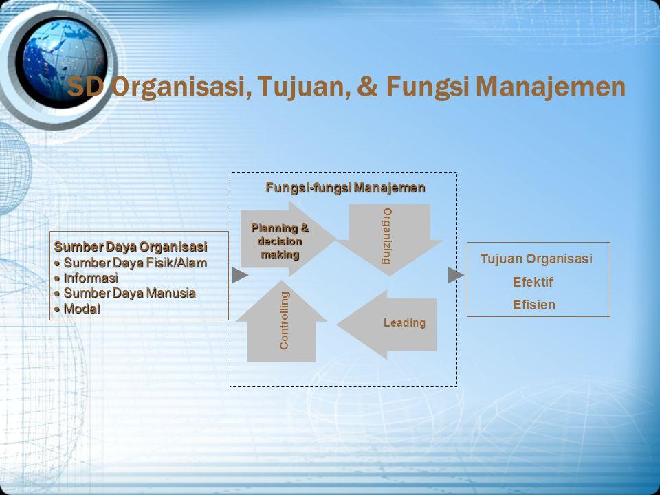 SD Organisasi, Tujuan, & Fungsi Manajemen