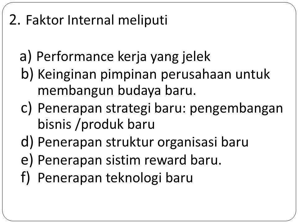 Faktor Internal meliputi
