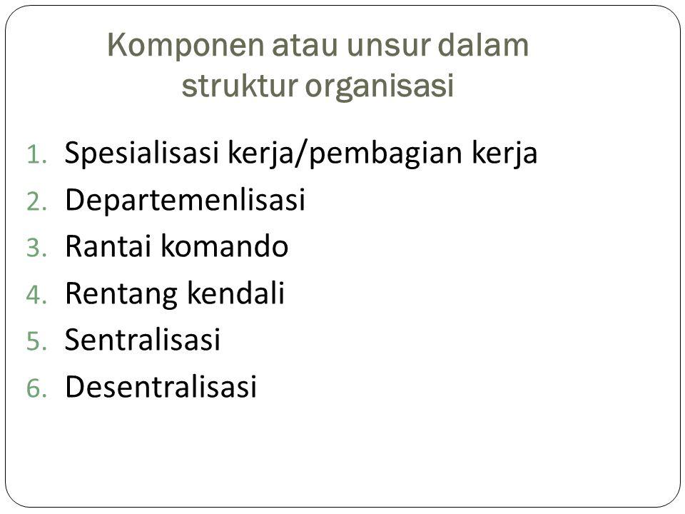 Komponen atau unsur dalam struktur organisasi
