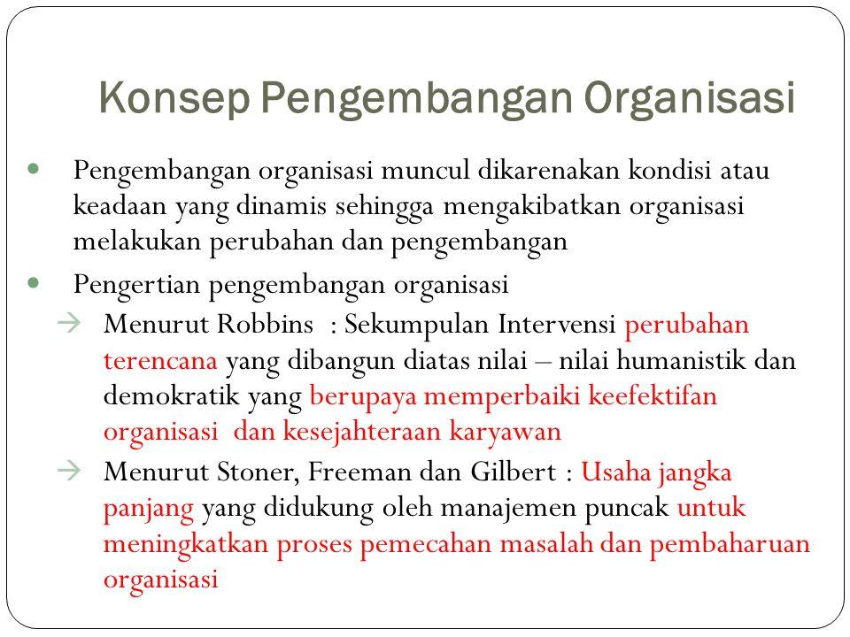Konsep Pengembangan Organisasi