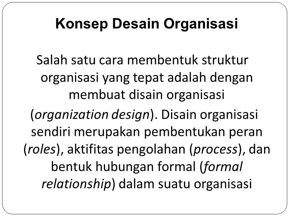 Konsep Desain Organisasi