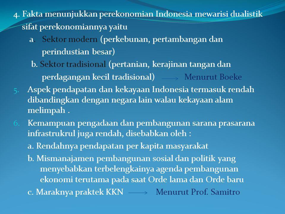 4. Fakta menunjukkan perekonomian Indonesia mewarisi dualistik