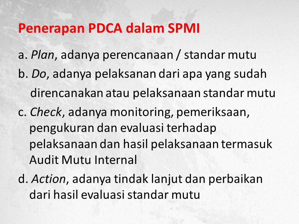 Penerapan PDCA dalam SPMI