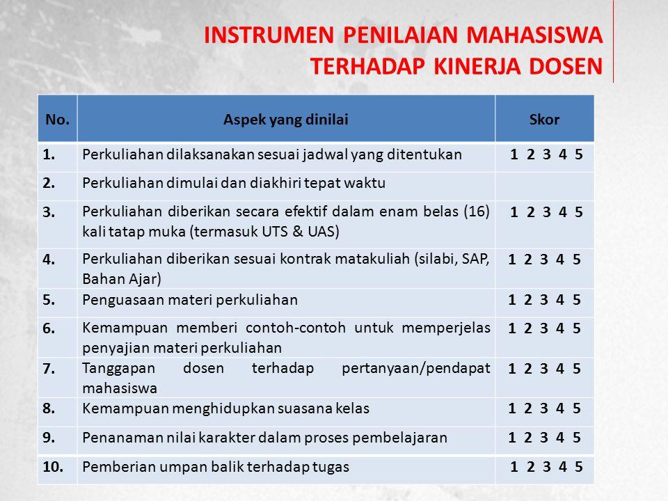 INSTRUMEN PENILAIAN MAHASISWA TERHADAP KINERJA DOSEN