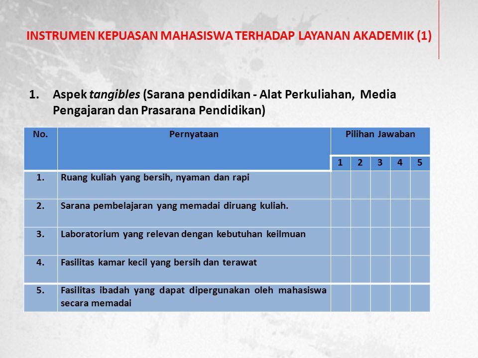 INSTRUMEN KEPUASAN MAHASISWA TERHADAP LAYANAN AKADEMIK (1)