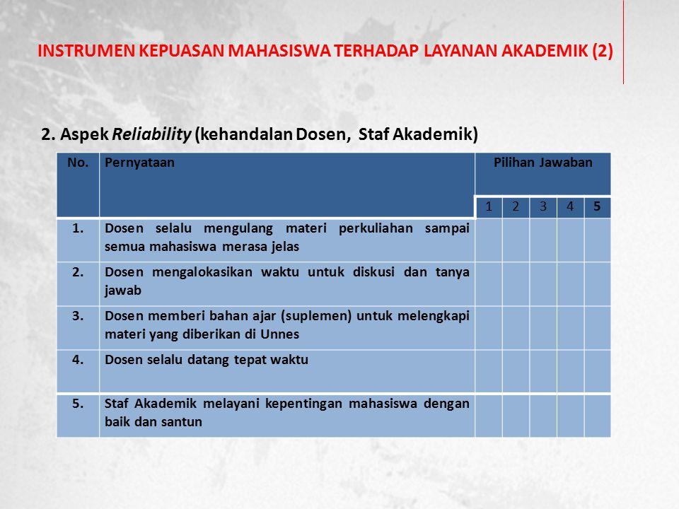 INSTRUMEN KEPUASAN MAHASISWA TERHADAP LAYANAN AKADEMIK (2)