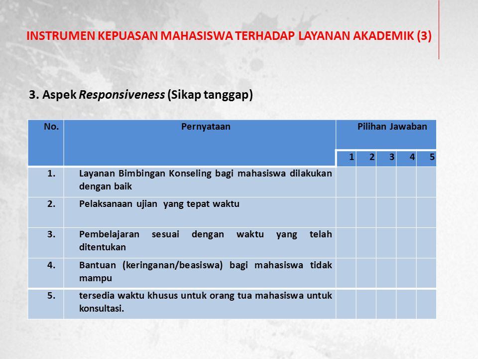 INSTRUMEN KEPUASAN MAHASISWA TERHADAP LAYANAN AKADEMIK (3)