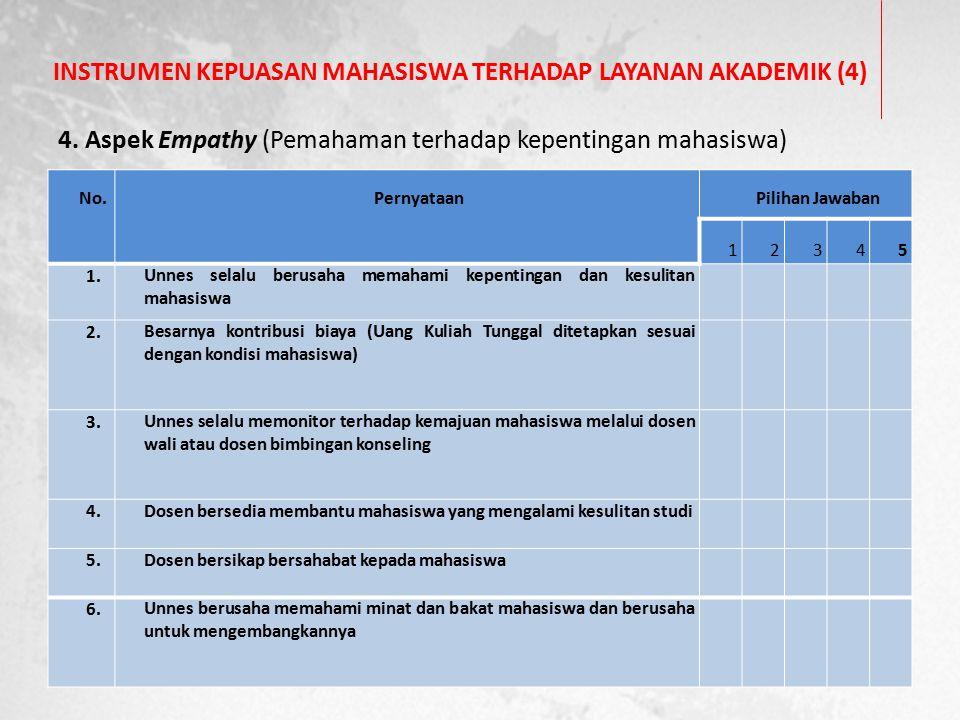 INSTRUMEN KEPUASAN MAHASISWA TERHADAP LAYANAN AKADEMIK (4)
