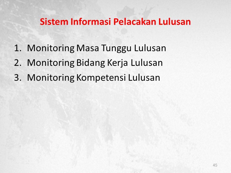 Sistem Informasi Pelacakan Lulusan