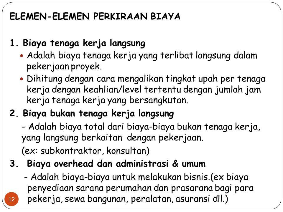 ELEMEN-ELEMEN PERKIRAAN BIAYA