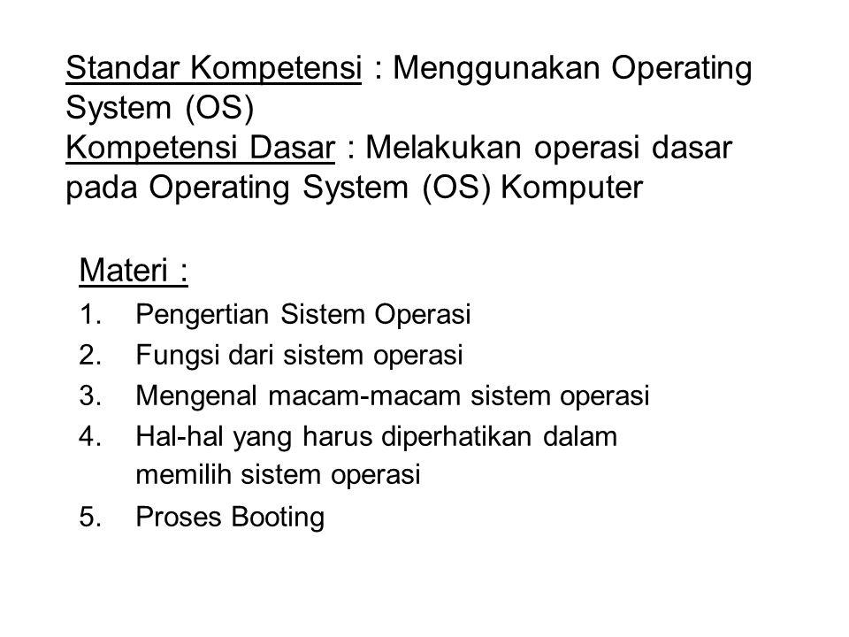 Standar Kompetensi : Menggunakan Operating System (OS) Kompetensi Dasar : Melakukan operasi dasar pada Operating System (OS) Komputer