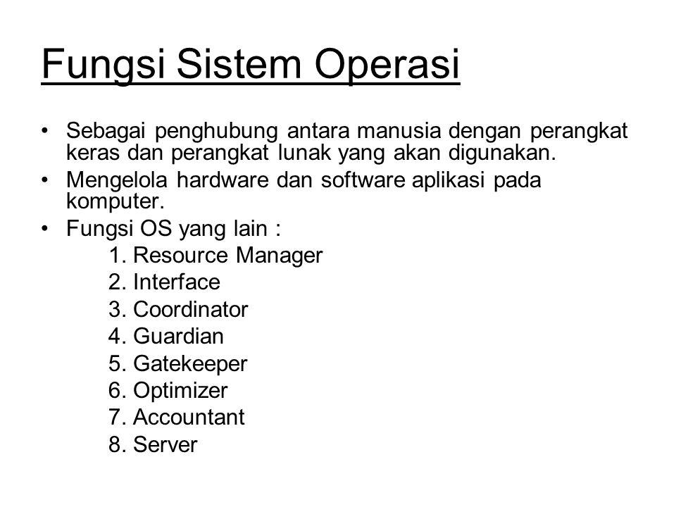 Fungsi Sistem Operasi Sebagai penghubung antara manusia dengan perangkat keras dan perangkat lunak yang akan digunakan.