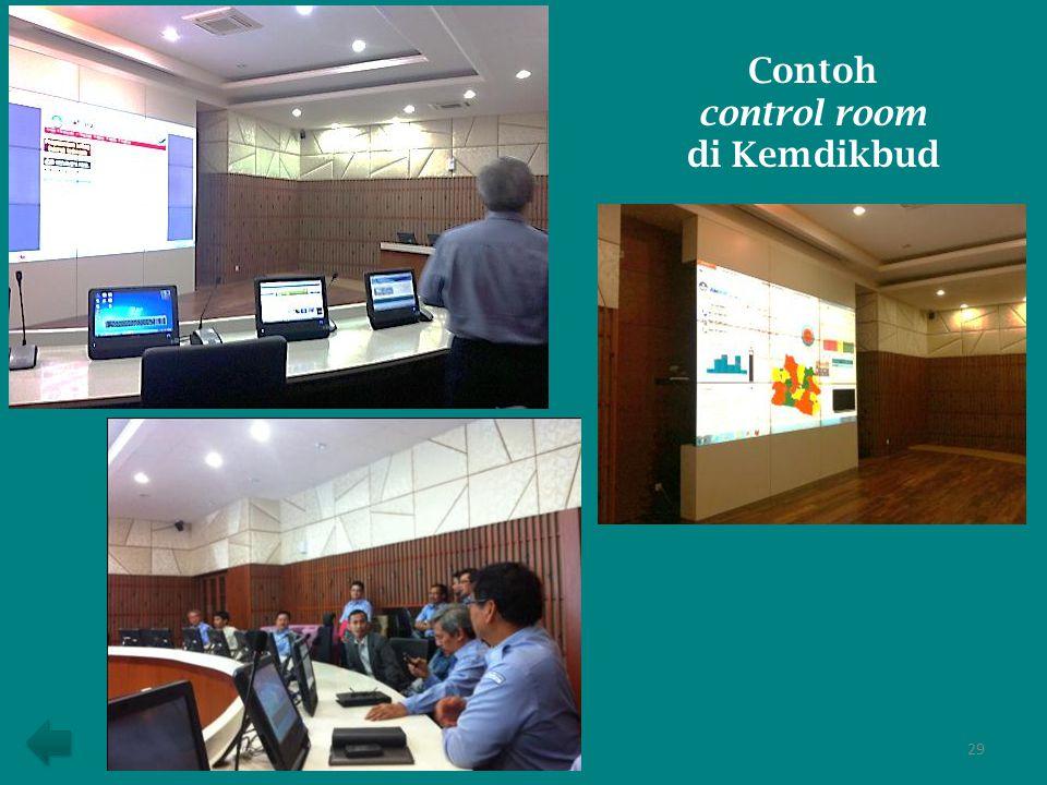 Contoh control room di Kemdikbud