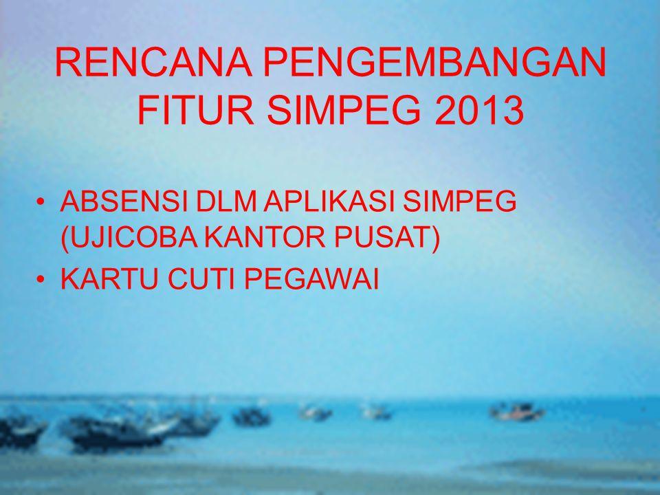 RENCANA PENGEMBANGAN FITUR SIMPEG 2013
