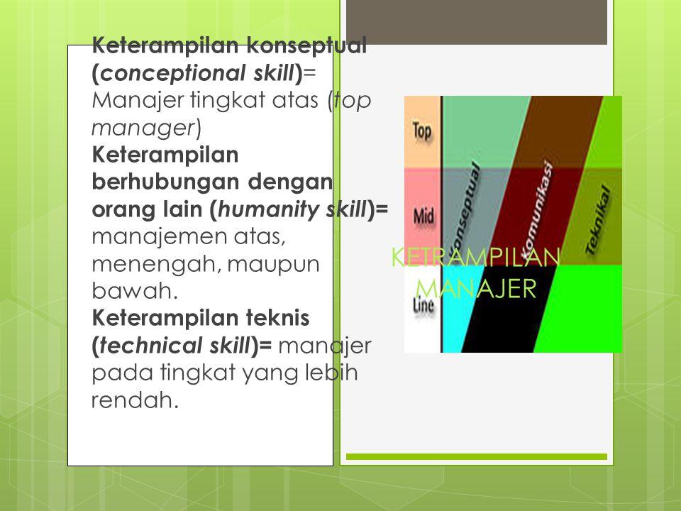 Keterampilan konseptual (conceptional skill)= Manajer tingkat atas (top manager)