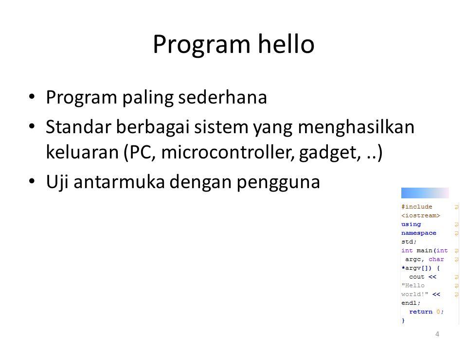 Program hello Program paling sederhana