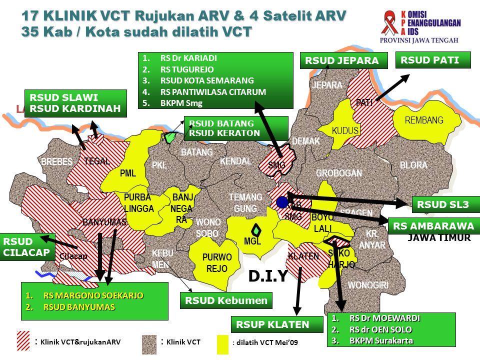 D.I.Y 17 KLINIK VCT Rujukan ARV & 4 Satelit ARV