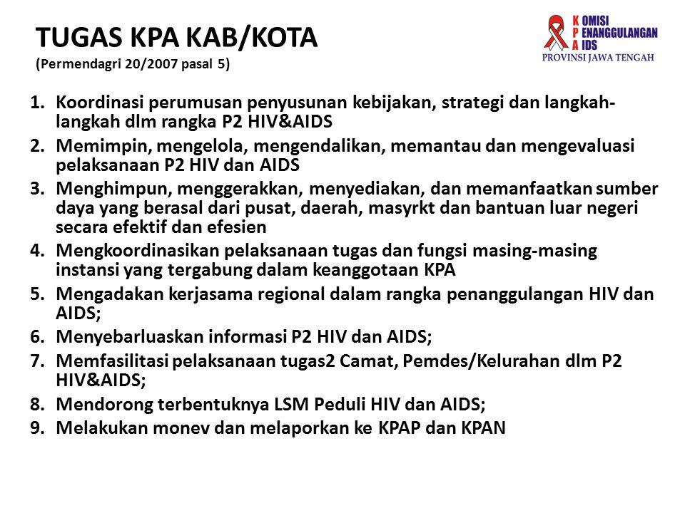 TUGAS KPA KAB/KOTA (Permendagri 20/2007 pasal 5)