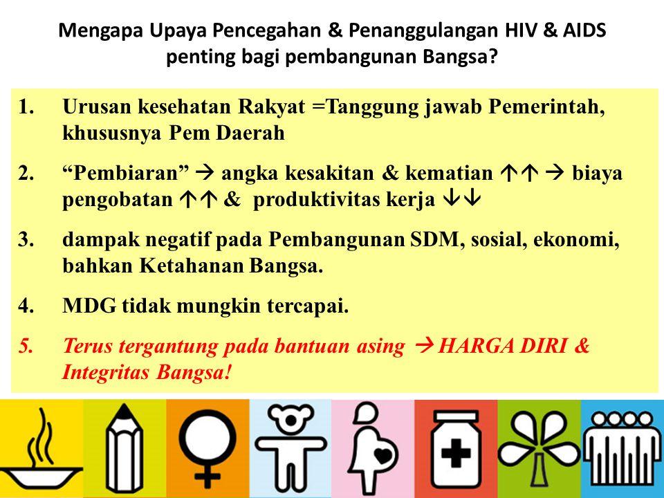 Mengapa Upaya Pencegahan & Penanggulangan HIV & AIDS penting bagi pembangunan Bangsa