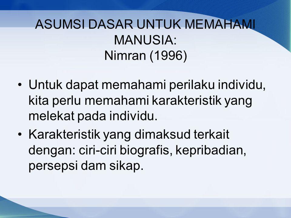 ASUMSI DASAR UNTUK MEMAHAMI MANUSIA: Nimran (1996)