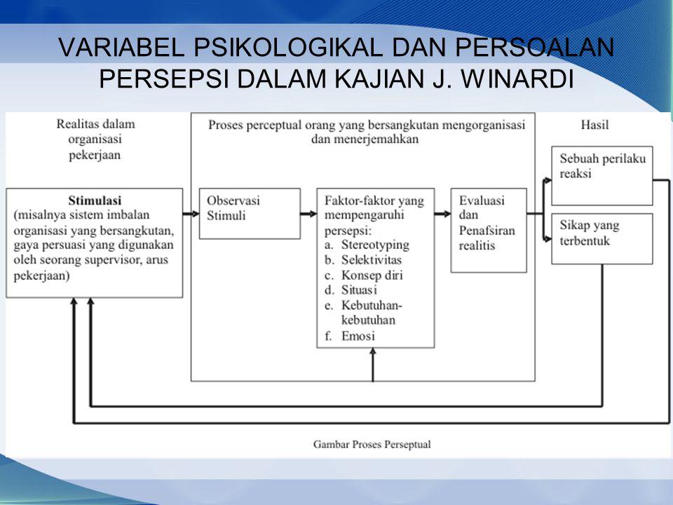 VARIABEL PSIKOLOGIKAL DAN PERSOALAN PERSEPSI DALAM KAJIAN J. WINARDI