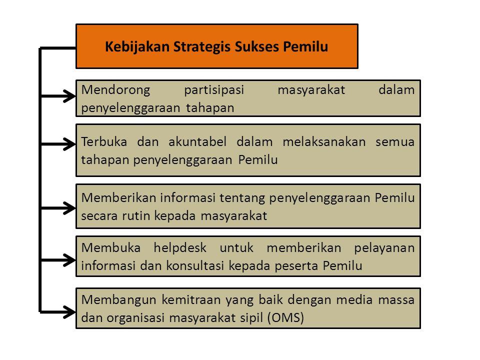 Kebijakan Strategis Sukses Pemilu