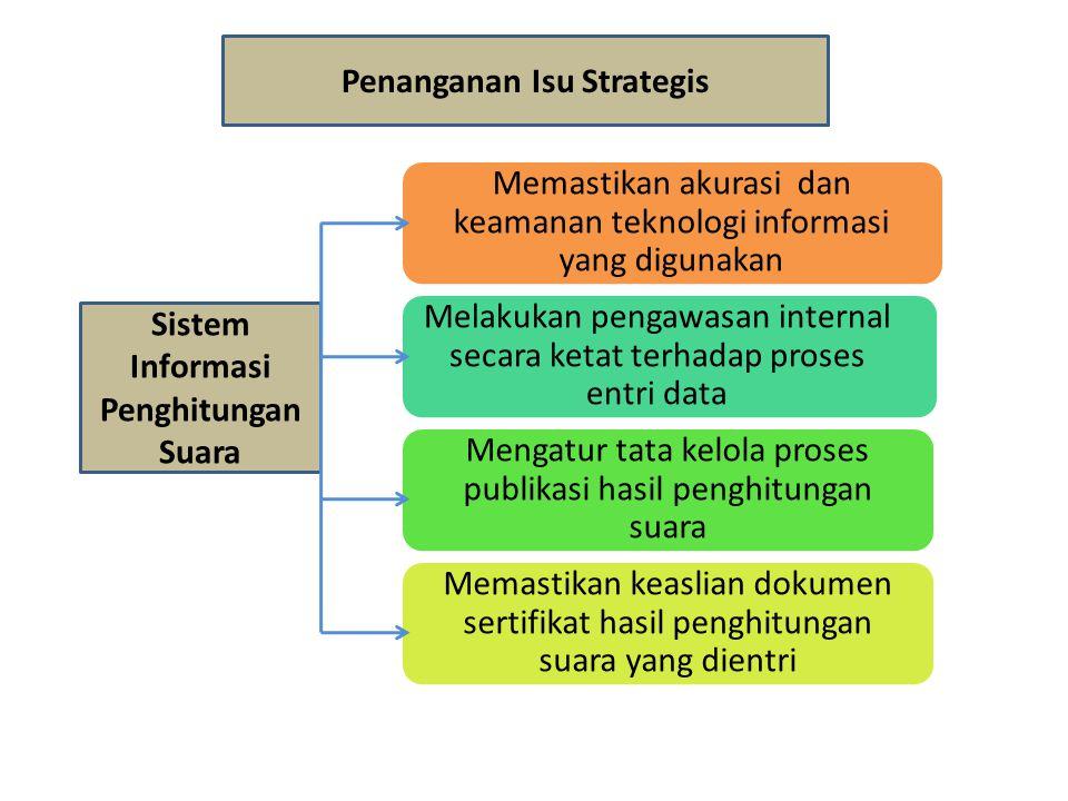 Penanganan Isu Strategis Sistem Informasi Penghitungan Suara