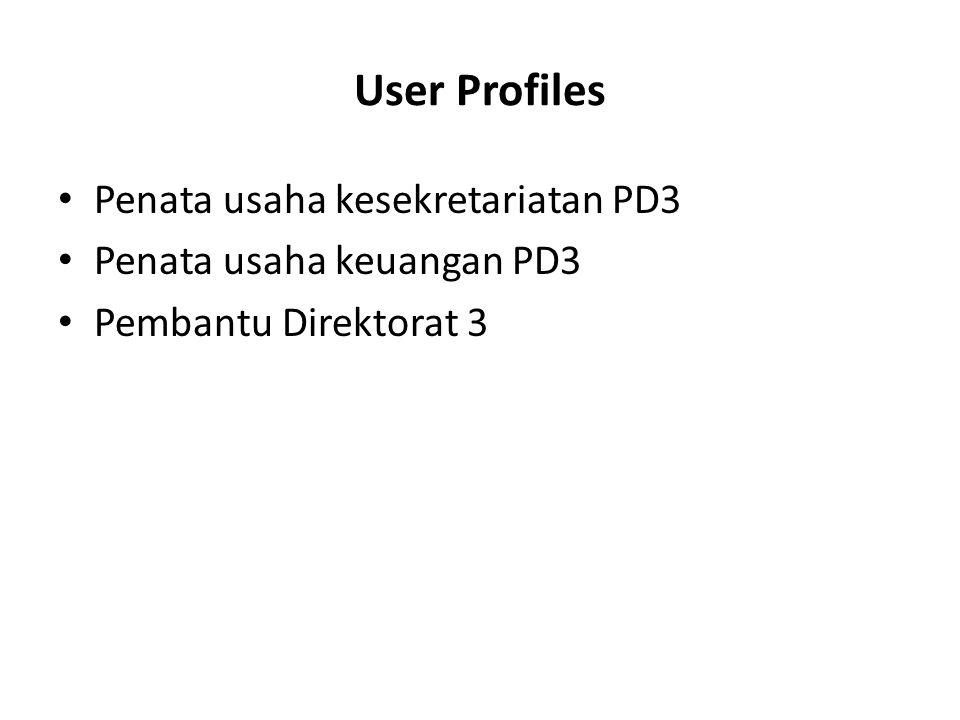 User Profiles Penata usaha kesekretariatan PD3