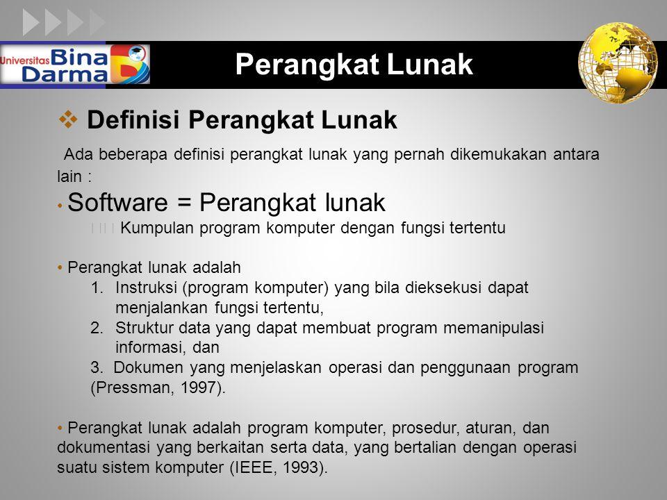 Perangkat Lunak Definisi Perangkat Lunak