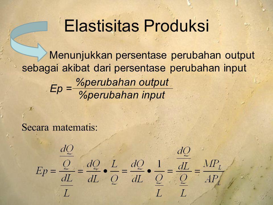 Elastisitas Produksi Menunjukkan persentase perubahan output sebagai akibat dari persentase perubahan input.