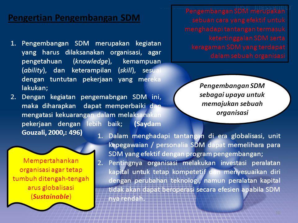 Pengembangan SDM sebagai upaya untuk memajukan sebuah organisasi