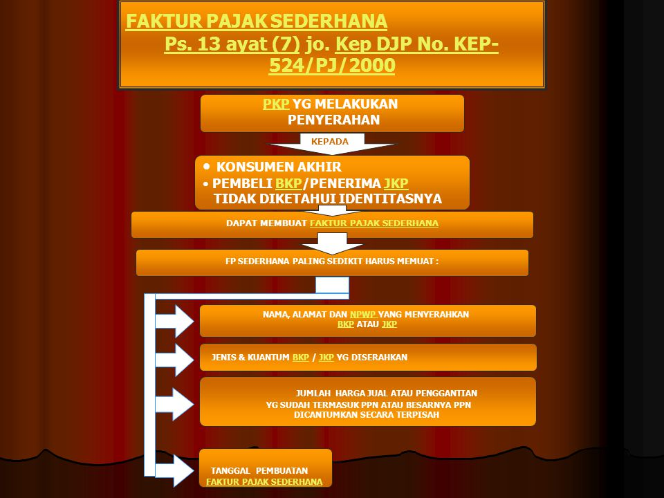 Ps. 13 ayat (7) jo. Kep DJP No. KEP-524/PJ/2000