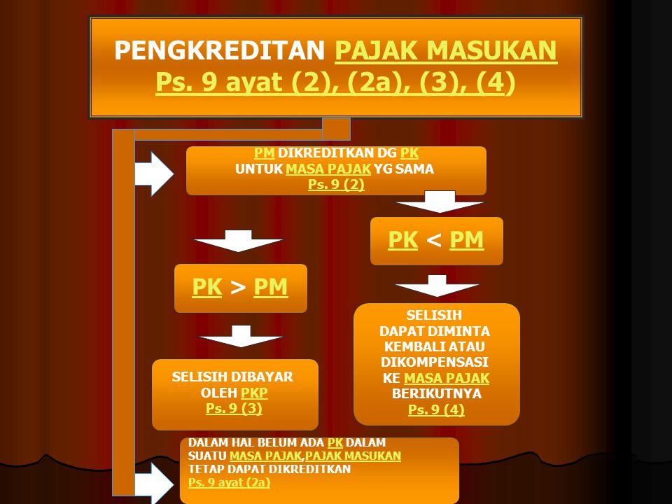 PENGKREDITAN PAJAK MASUKAN Ps. 9 ayat (2), (2a), (3), (4)