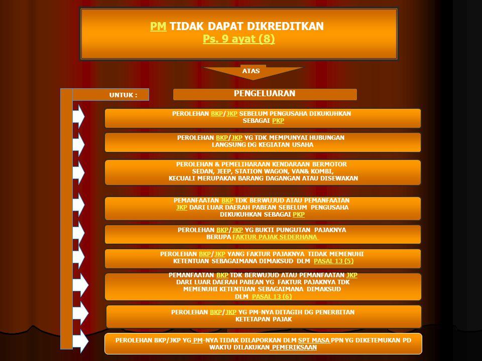 PM TIDAK DAPAT DIKREDITKAN Ps. 9 ayat (8)