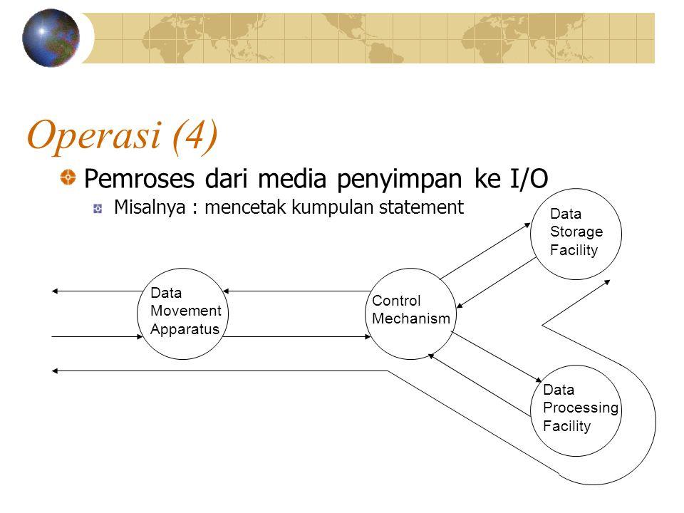 Operasi (4) Pemroses dari media penyimpan ke I/O