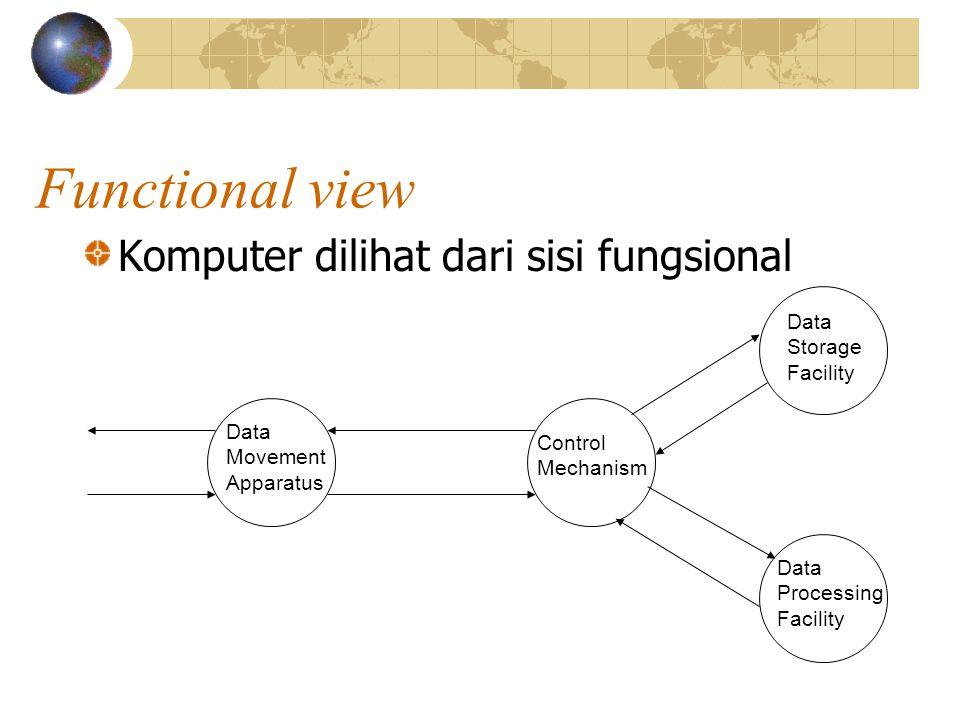 Functional view Komputer dilihat dari sisi fungsional Storage Facility