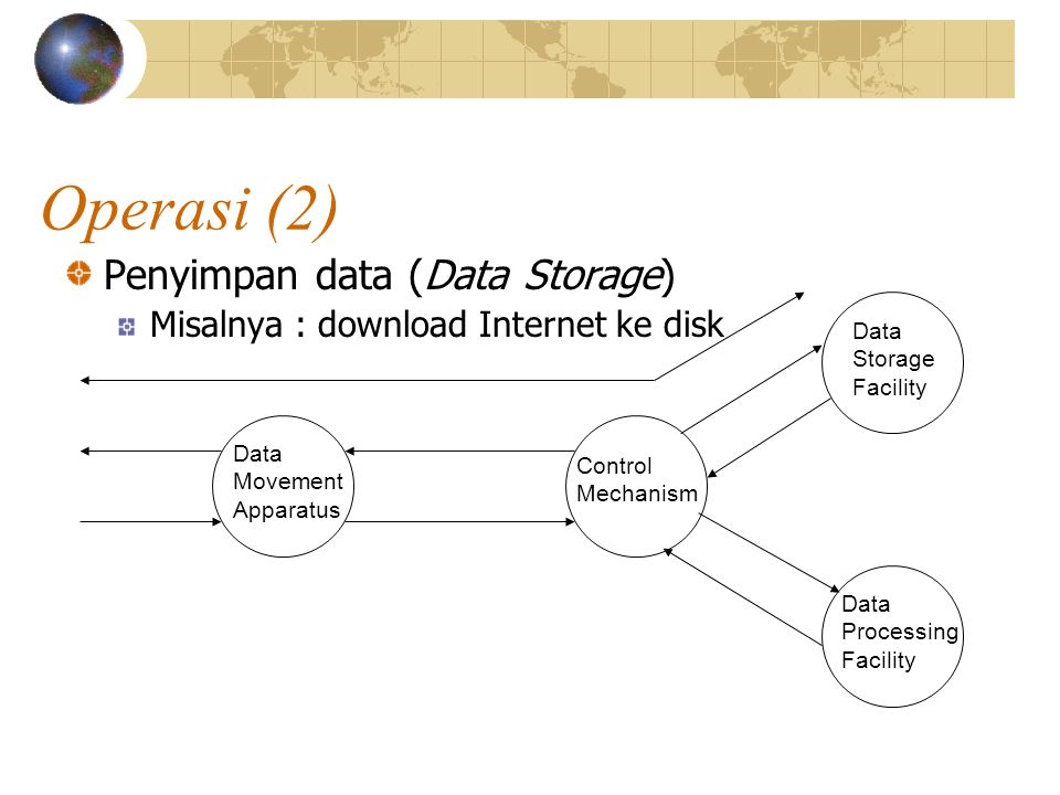 Operasi (2) Penyimpan data (Data Storage)