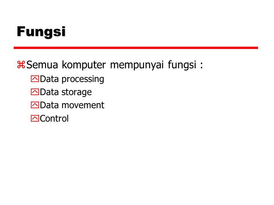 Fungsi Semua komputer mempunyai fungsi : Data processing Data storage