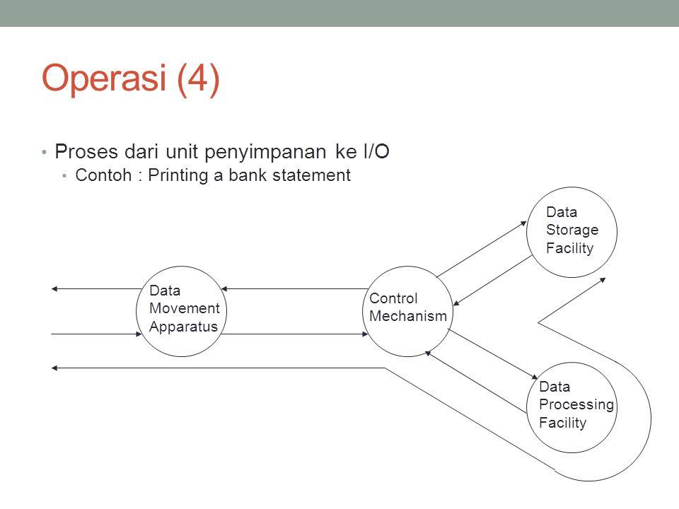 Operasi (4) Proses dari unit penyimpanan ke I/O