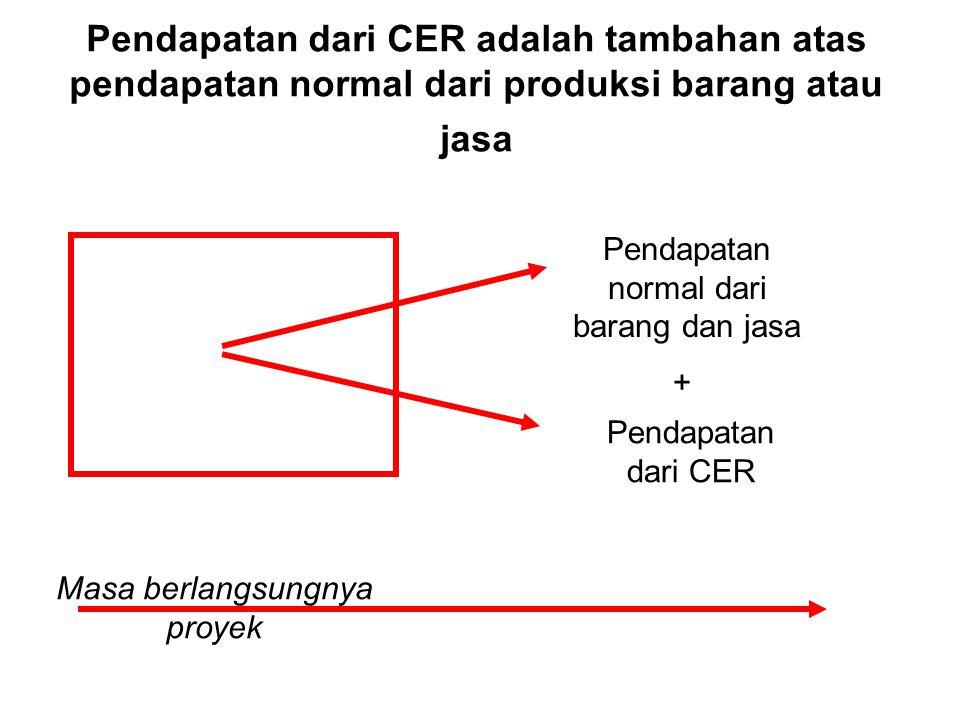 Pendapatan dari CER adalah tambahan atas pendapatan normal dari produksi barang atau jasa