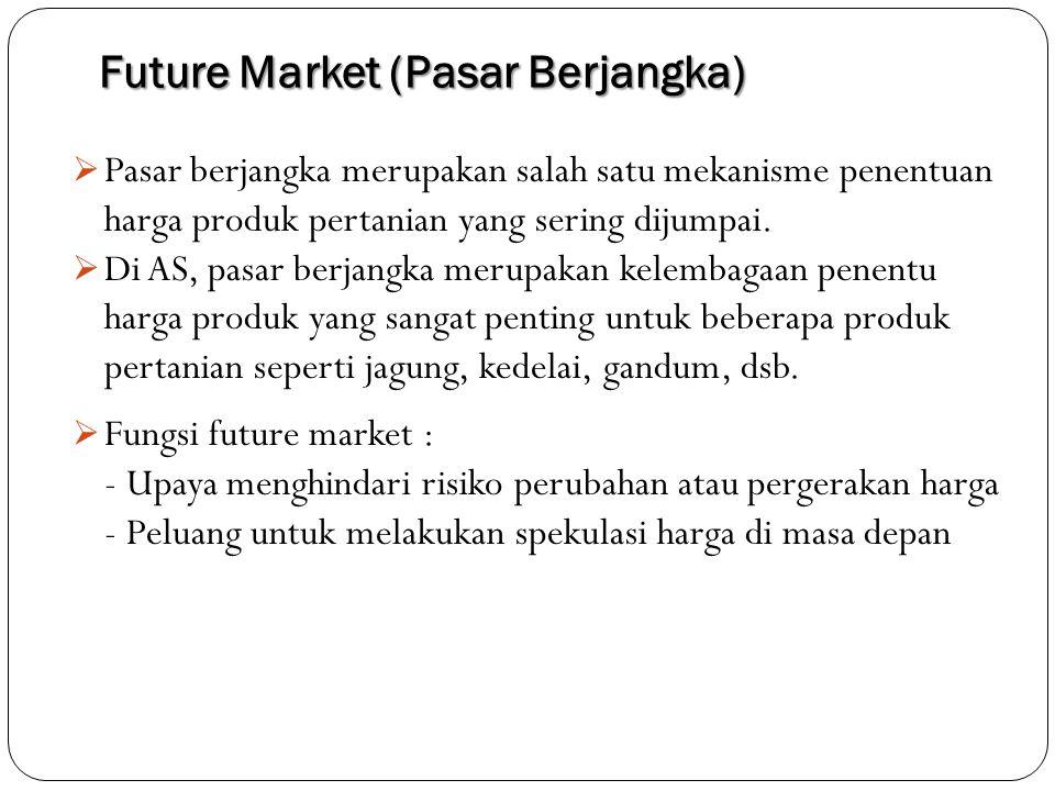Future Market (Pasar Berjangka)