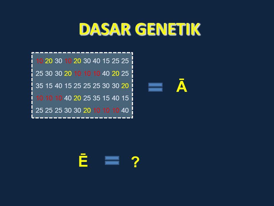DASAR GENETIK