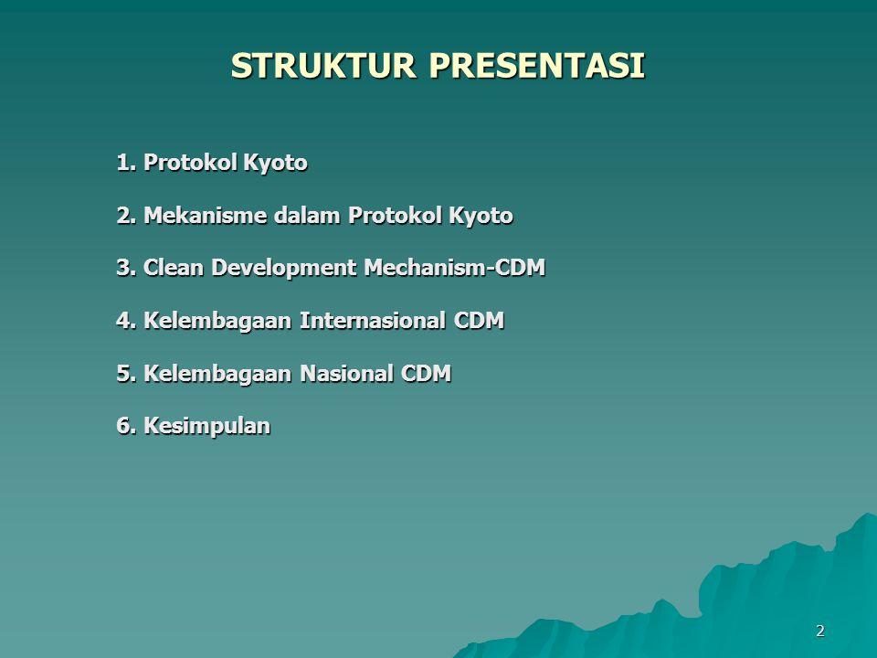 STRUKTUR PRESENTASI 1. Protokol Kyoto