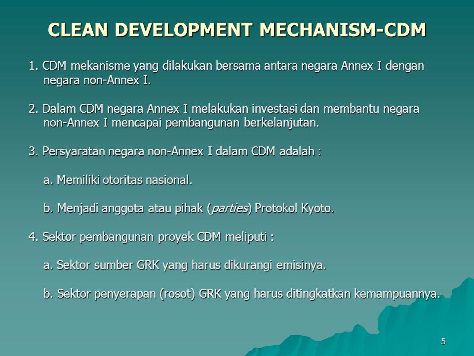 CLEAN DEVELOPMENT MECHANISM-CDM