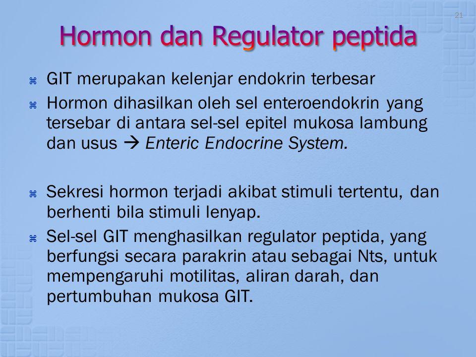 Hormon dan Regulator peptida