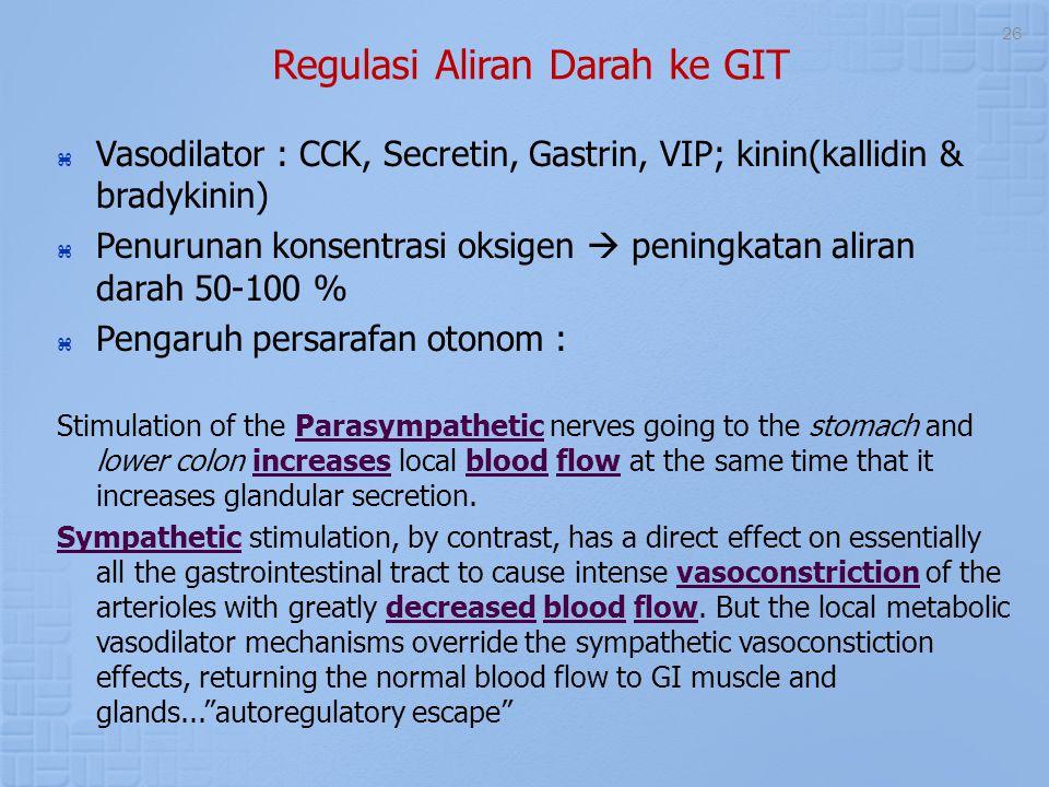 Regulasi Aliran Darah ke GIT